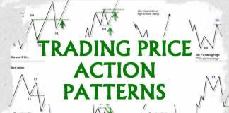 Trading Price Action Patterns