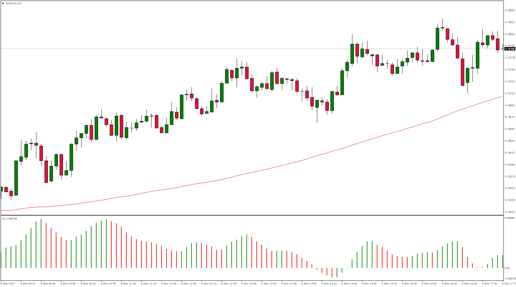 Opcje binarne traderzy