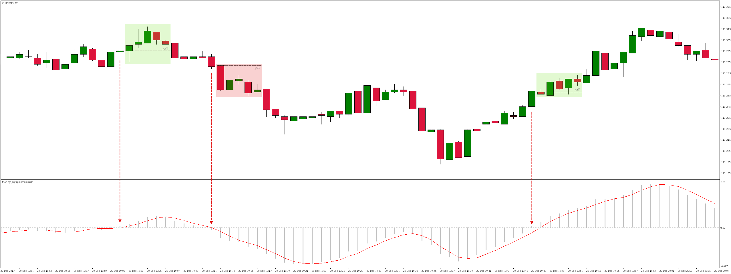 Opcje binarne trader