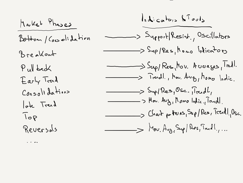 Opcje binarne jaka strategia