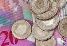 Kurs franka do złotego CHF PLN