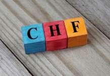 Oznaczenie waluty franka szwajcarskiego CHF z klocków