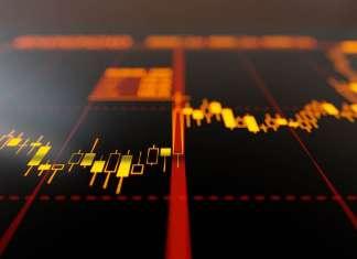 wykres forex i kiursy walut