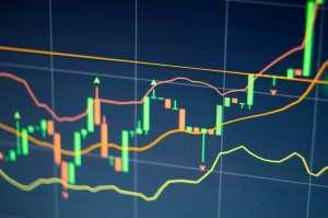 Wykres Forex