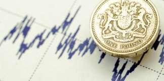 moneta funtowa na wykresie
