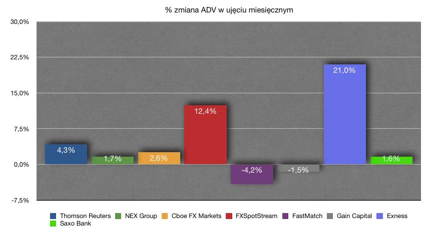 Wolumen ADV za wrzesień 2018 w ujęciu miesięcznym