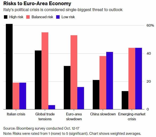 Wykres EBC