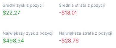 Social Trading - Aleksander