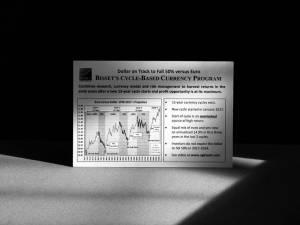 wizytówka z narysowanym cyklem giełdowym oraz informacjami o nim, prezentowana na czarnym tle