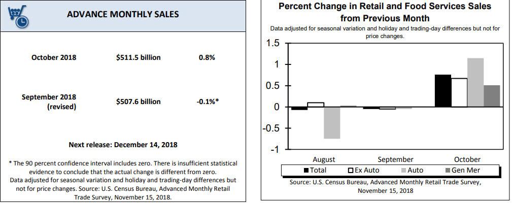 Czwartkowy przegląd rynków – indeksy walczą z presją podażową, funt silnie wyprzedawany