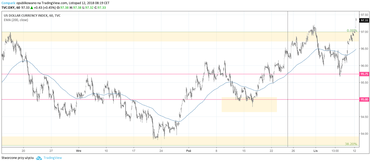 dxy 12.11 (1)