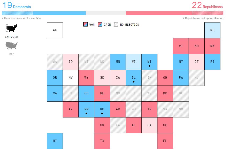wykres wyborów gubernatorskich usa