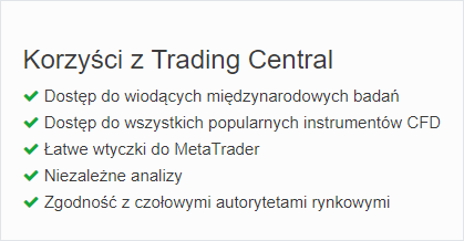 trading central Trade.com