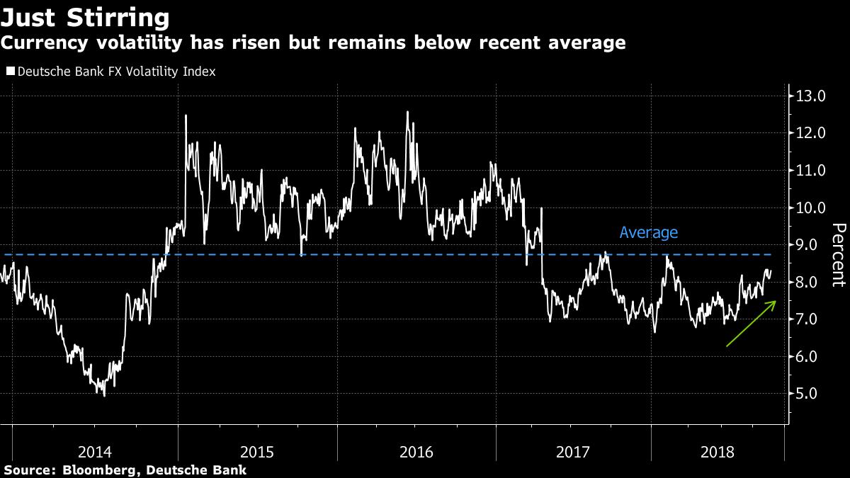 JP Morgan: Zmienność na Forexie wzrośnie w 2019 r.