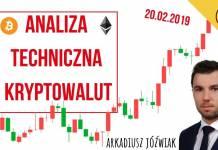 Arkadiusz Jóżwiak, analiza techniczka kryptowalut