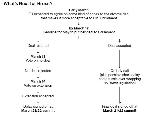 Brexit: May oferuje ponad 2 mld USD. Próbuje przekupić brytyjską opozycję?