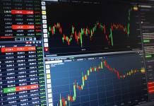 wykresy rynku forex