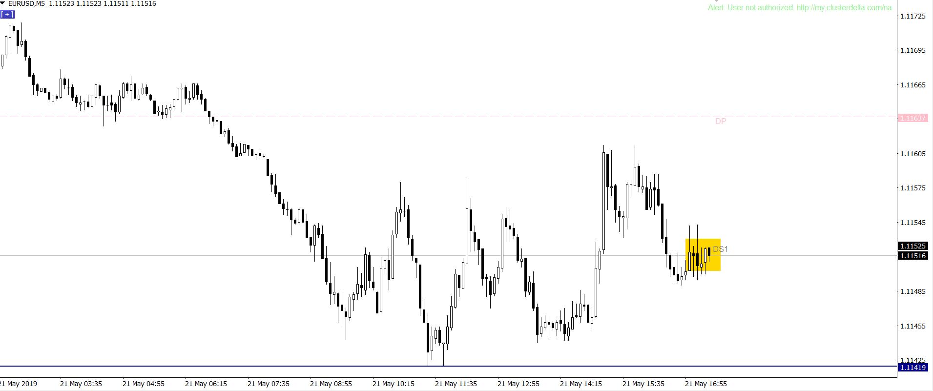 kurs euro do dolara 21 maj 2019