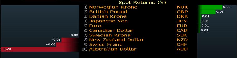 kursy walut 24 maj 2019