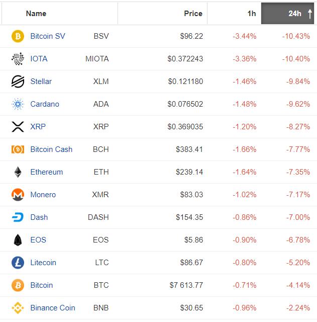 rynek kryptowalut 23 maja