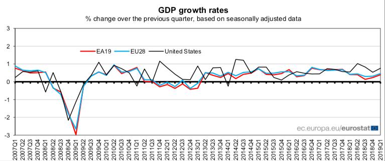 PKB w UE