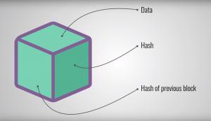 Blockchain – (prawie) wszystko co należy o nim wiedzieć