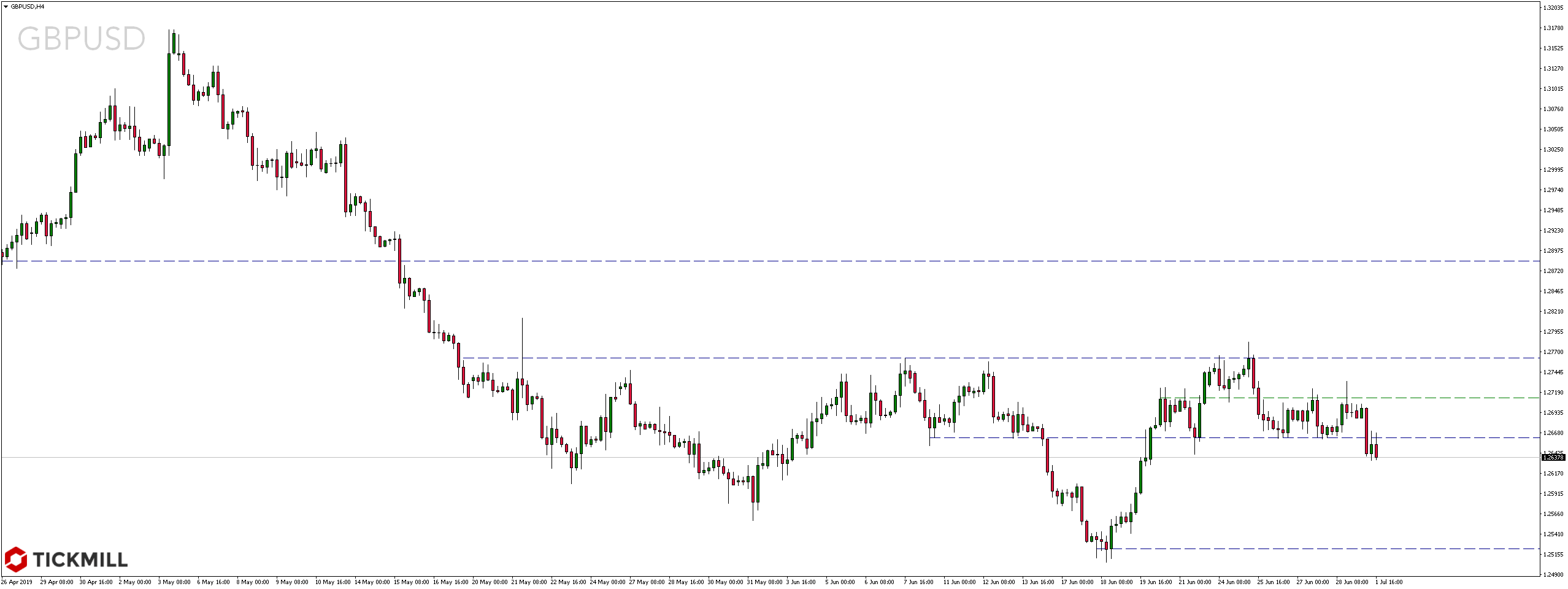 IC Markets Recenzja
