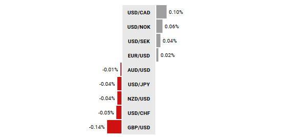 kursy walut 29 lipca