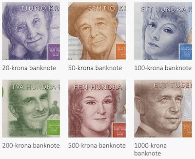 Postacie z banknotów korony szwedzkiej (SEK)