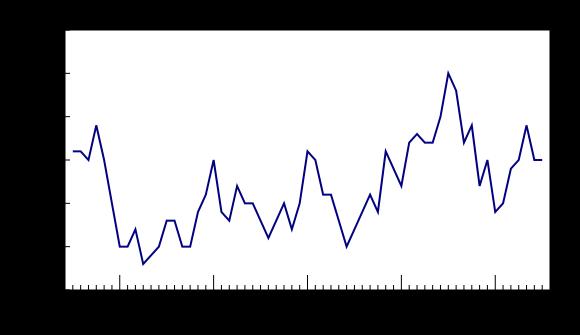 Kanadyjska inflacja CPI
