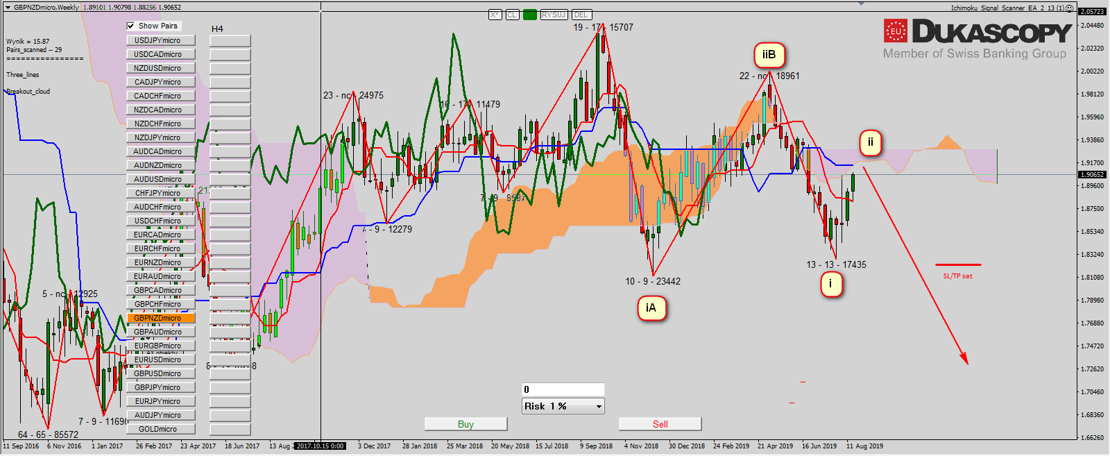 gbpnzd220819a