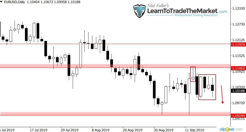 Na parze walutowejEURUSDnastawienie pozostaje niedźwiedzie