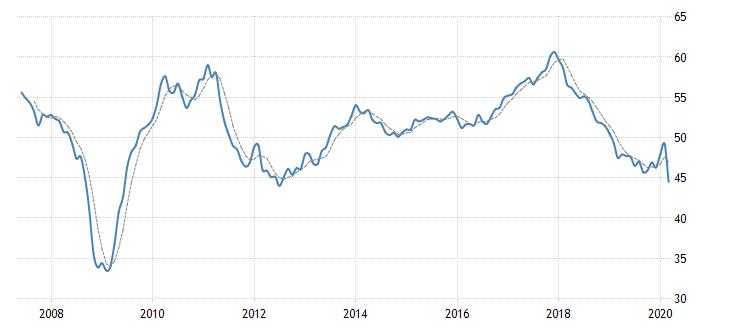 Kurs Euro Credit Agricole