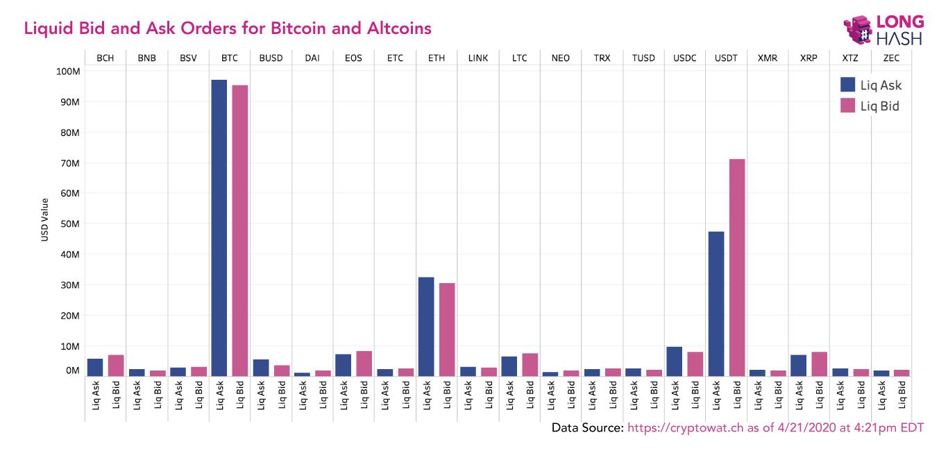 Bitcoin najsłynniejszą kryptowalutą