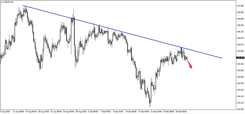USD/JPY_dolar amerykanski/japonski jen