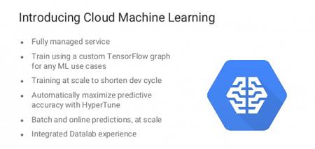 Google Cloud w praktyce - 10 przykładów zastosowania 1