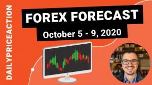 Kurs euro EUR/USD, funta GBP/USD, dolara nowozelandzkiego NZD/USD, złota XAU/USD oraz VET/BTC, 5-9 października 2020