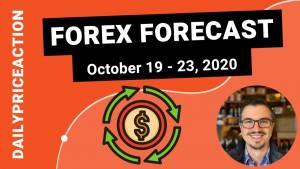 Kurs euro EUR/USD, funta GBP/USD, jena (AUD/USD), dolara australijskiego EUR/AUD, złota XAU/USD 19-2października 2020