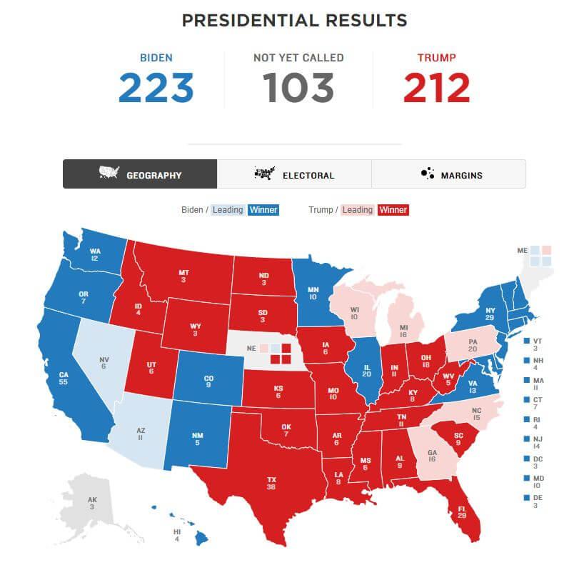 WYbory w USA bez rozstrzygnięcia