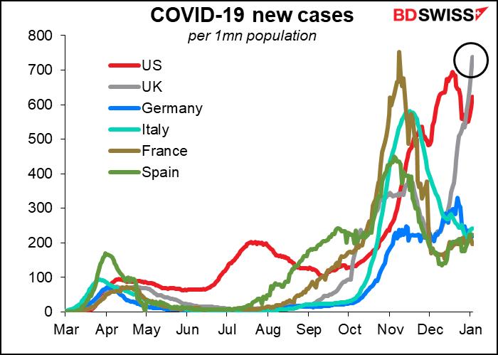 Zestawienie przypadków COVID - BDSwiss