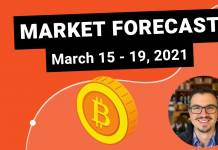 Bitcoin (BTC) po 70-80 tysięcy USD w najbliższych tygodniach to całkiem prawdopodobny scenariusz
