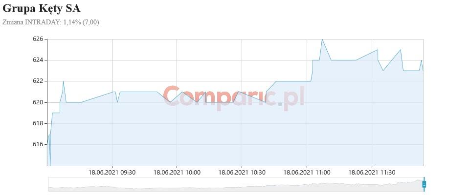 Stopy procentowe obecnie niewiele zmienią, za to słabnąca złotówka już tak, komentuje Marcin Tuszkiewicz