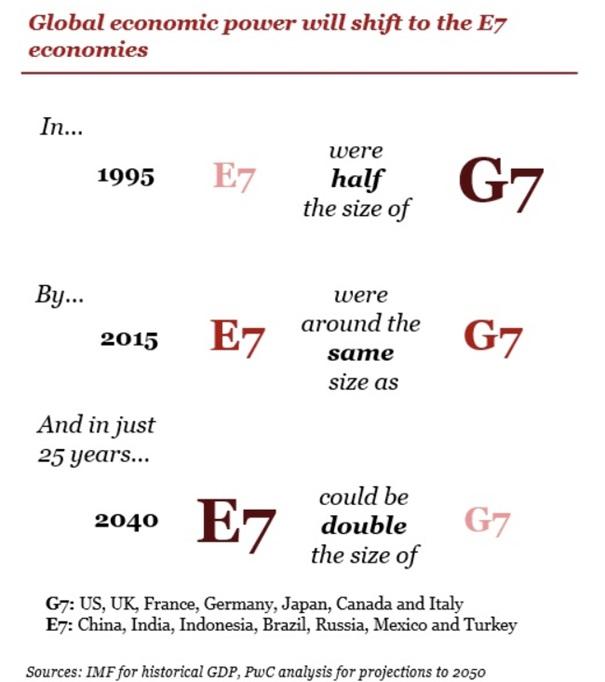 Rynki wschodzące. Raport inwestycyjny 2021.