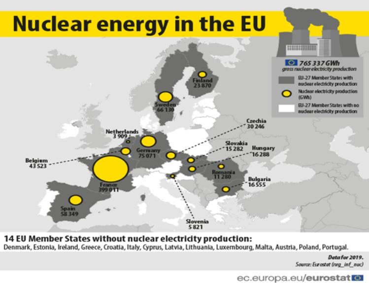 Produkcja energii opartej na atomie w poszczególnych krajach Europy