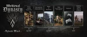 Render Cube zaprezentował plan aktualizacji tytułu Medieval Dynasty