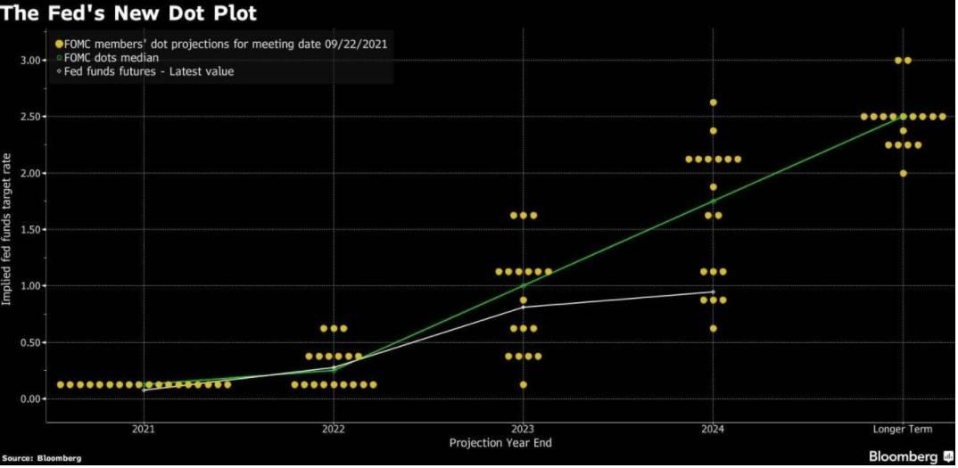 S&P 500 i Nasdaq znowu są w drodze do rekordów. Fed uspokoił inwestorów