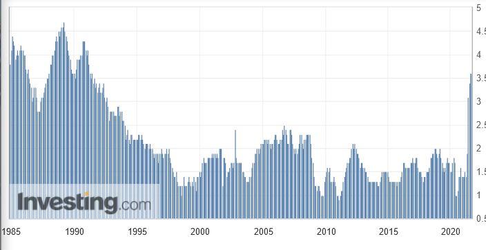 Dolar amerykański mocno w górę choć Powell twierdzi, że inflacja jest przejściowa