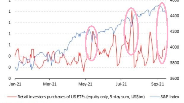 Kurs EUR/PLN nadal ma opór na poziomie 4,60. Oczekiwanie na korektę w USA