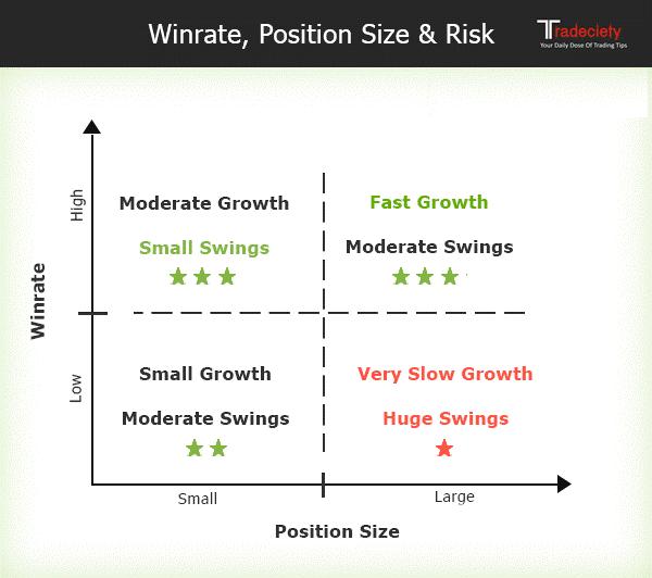 Zarządzanie ryzykiem: Najlepszą obroną jest skuteczny atak