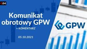 Nieznaczny wzrost obrotów na parkiecie głównym GPW we wrześniu (r/r). Olbrzymie spadki obrotów na NewConnect!
